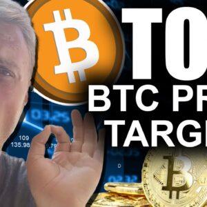 Bitcoin DUMP! (Expert Explains BTC Price & Gives TOP Targets)