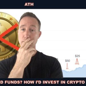 HOW I WOULD BUY CRYPTO TODAY ON A LIMITED BUDGET TODAY