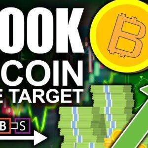 Best Reason For Bullish Bitcoin Blast Off ($100,000 Price Target)