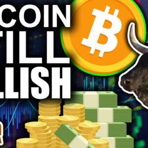 Bitcoin Bullish Momentum Rising (Strongest Weekly Close)
