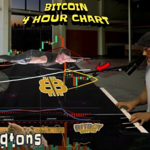 Bitcoin Ride or Die Moment (Crucial Signs To Watch Right Now)