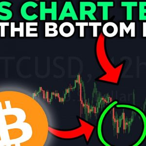 THIS CHART SHOWS US THE BOTTOM IS IN!! DO NOT MISS OUT ON THE OPPORTUNTIES!